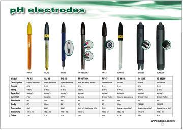 الکترود ID4520T